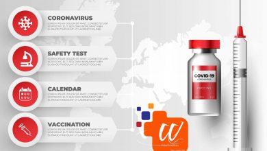 Indonesia akan Sukses Tangani Covid-19? Vaksin Merah Putih Siap Tahun 2022 dan 3 Alat Deteksi Virus yang Terjangkau Telah Diluncurkan